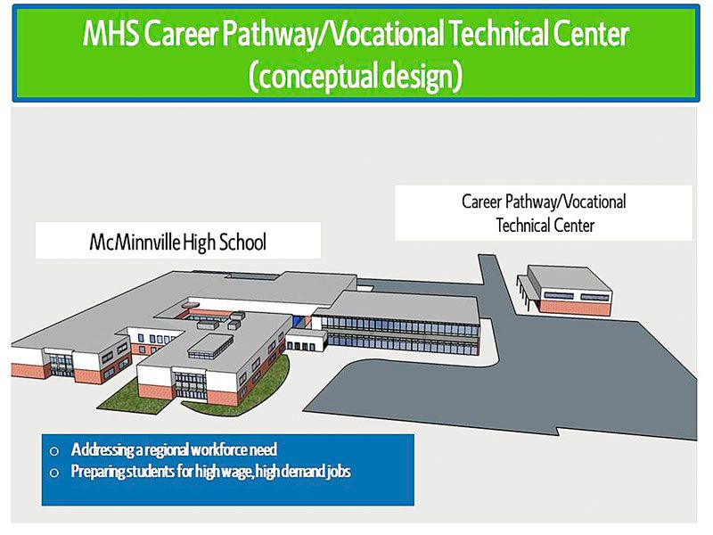 Submitted graphic##Conceptual design of the McMinnville High School campus with a proposed Career Pathway Vocational Technical Center.
